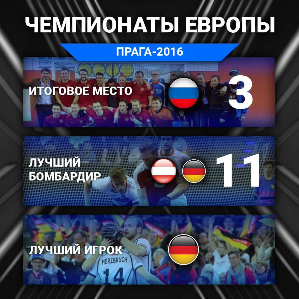 Чемпионат Европы Перезалив